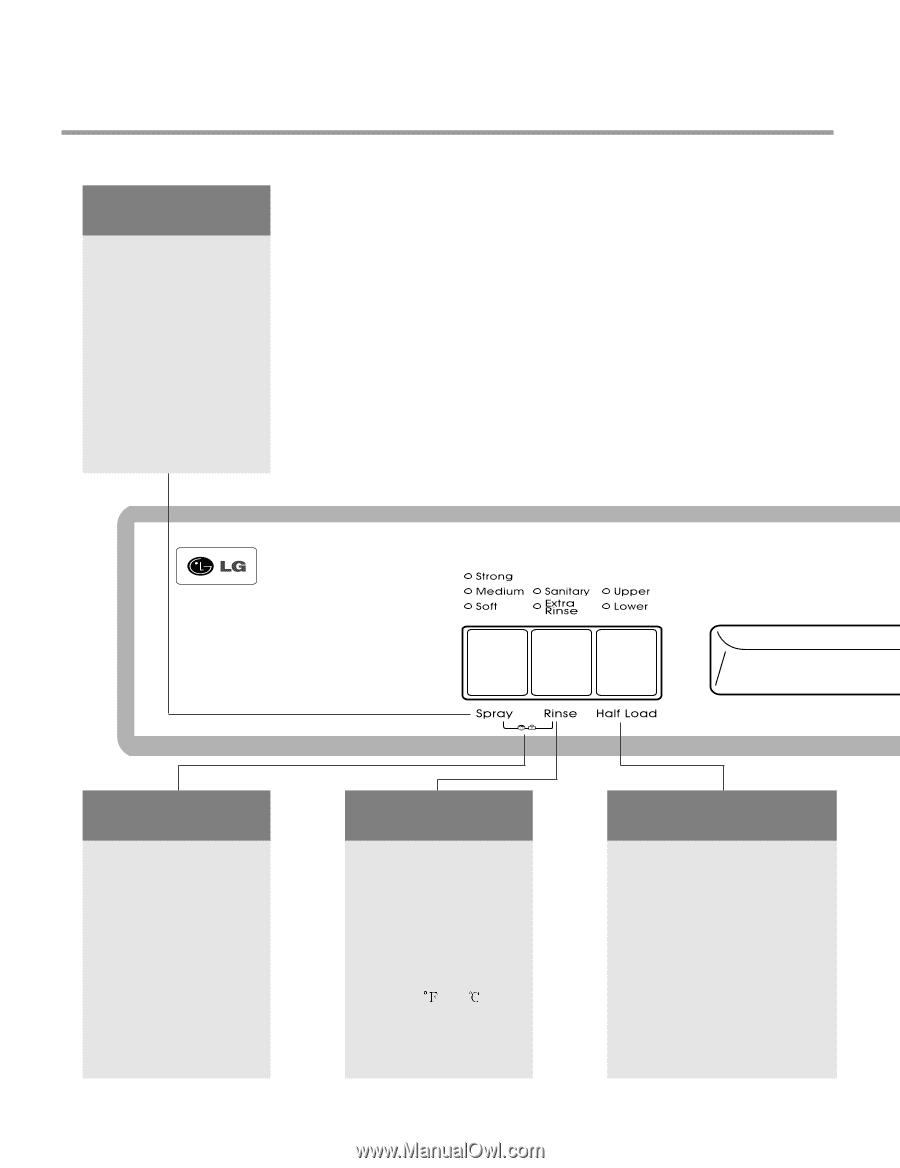 LG LDS5811ST   Service Manual