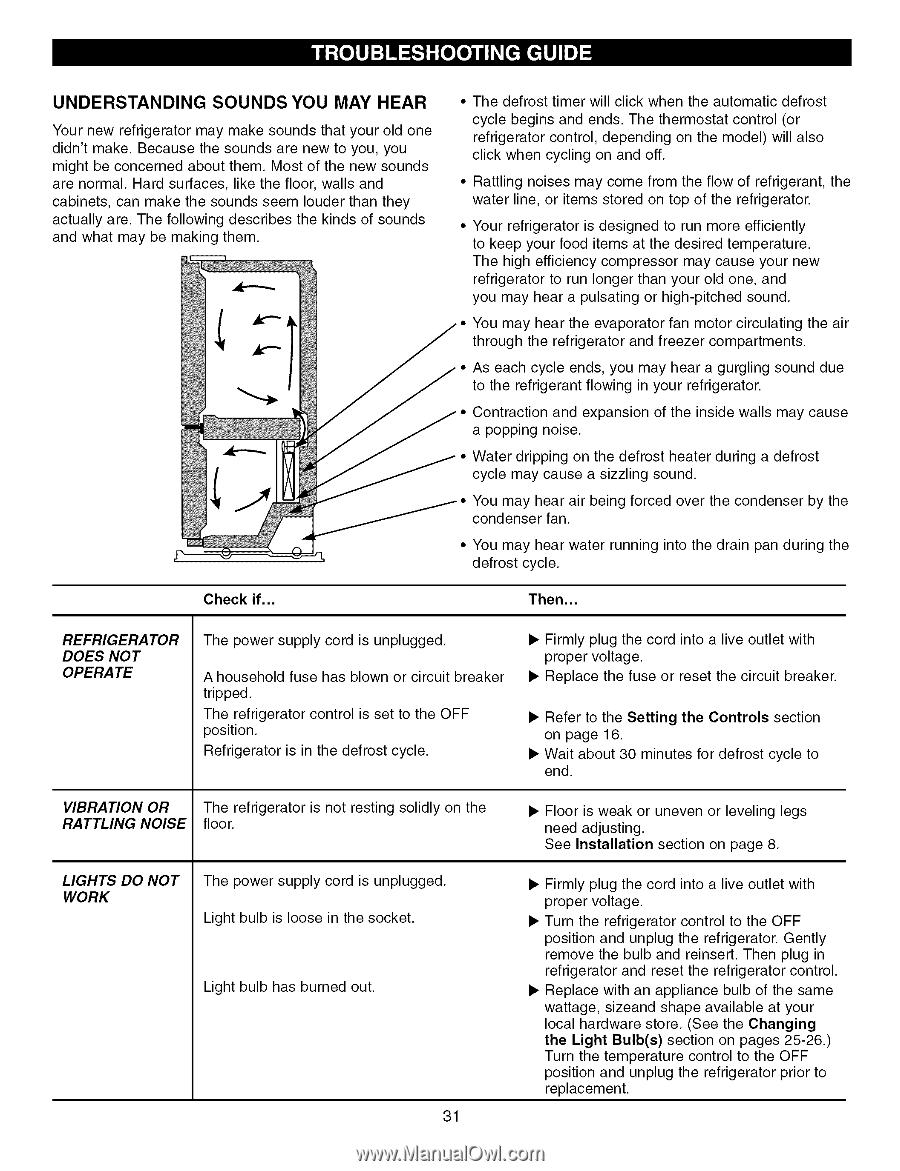 Lg Lfc25760sw User Guide Page 26 Refrigerators Fuse Box Understanding