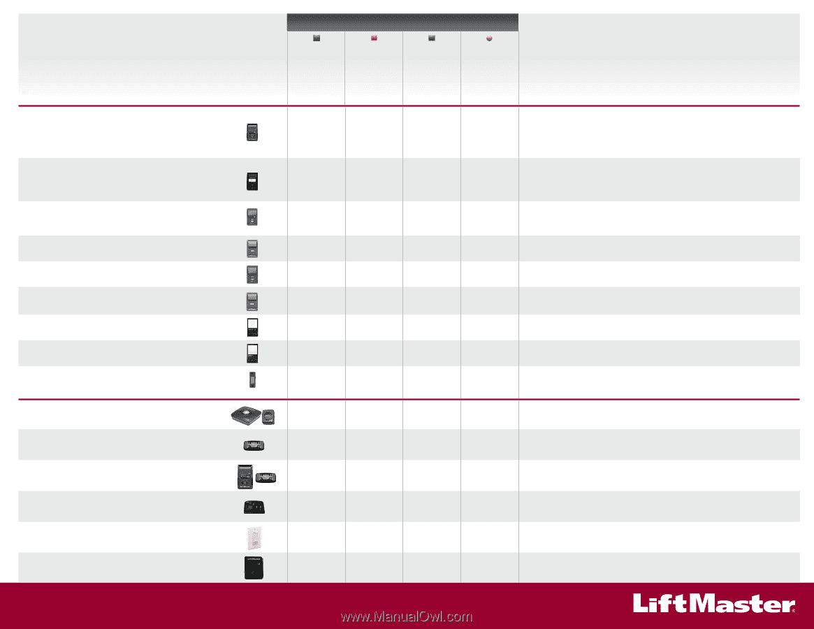 Liftmaster 8065 Accessory Compatibility Chart Manual