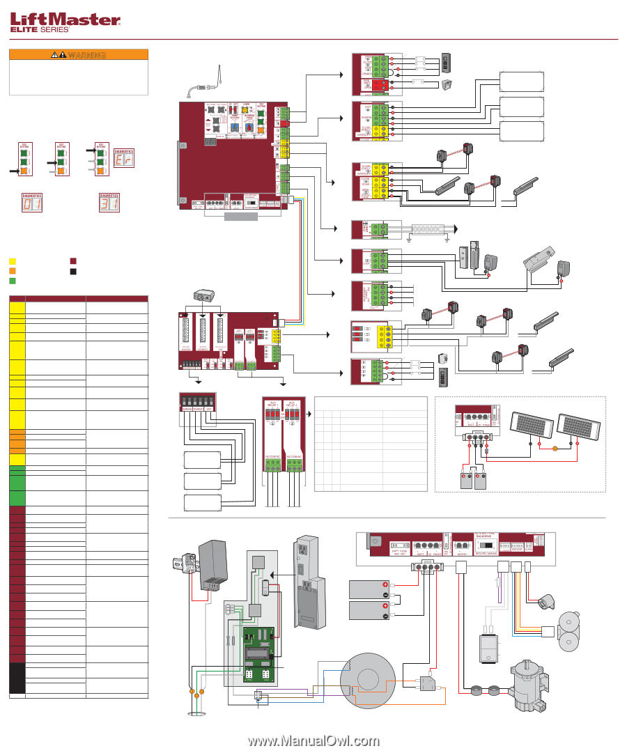 LiftMaster CSW24U   CSW24U    Wiring       Diagram    Manual