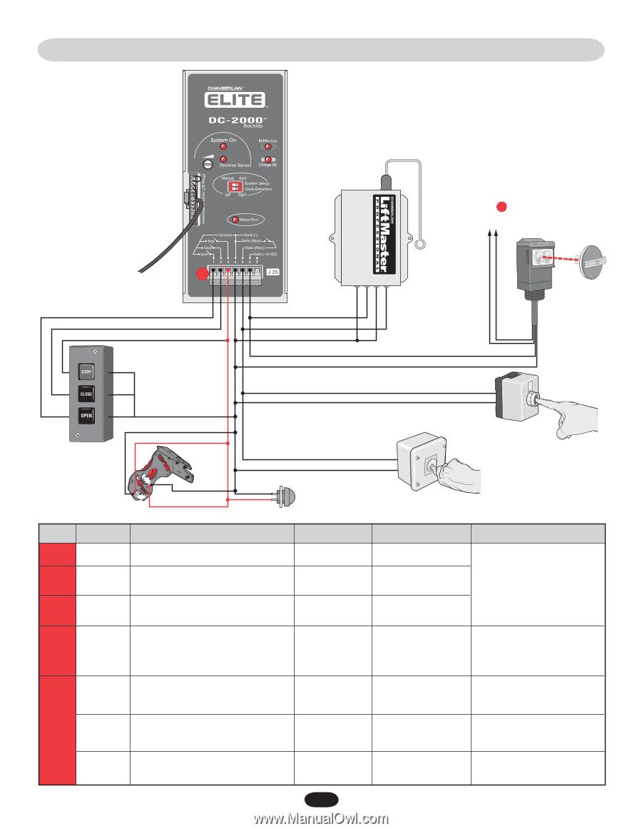 LiftMaster SL3000UL | SL3000UL Manual - Page 45Manual Owl