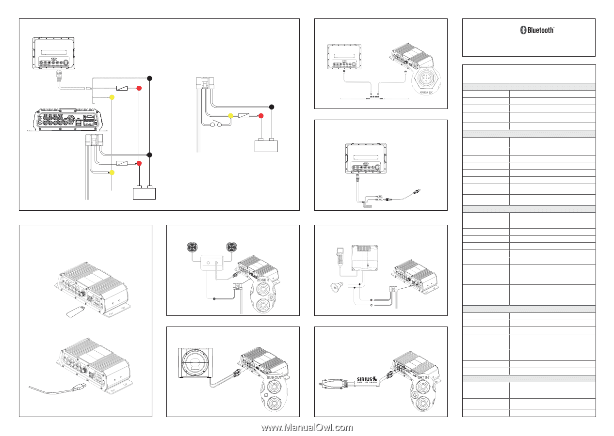 lowrance sonichub2 module | installation guide english  manual owl