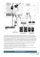 mackie ppm608 owner s manual rh manualowl com Fat Sounding Analog Mixer Mackie mackie ppm608 service manual