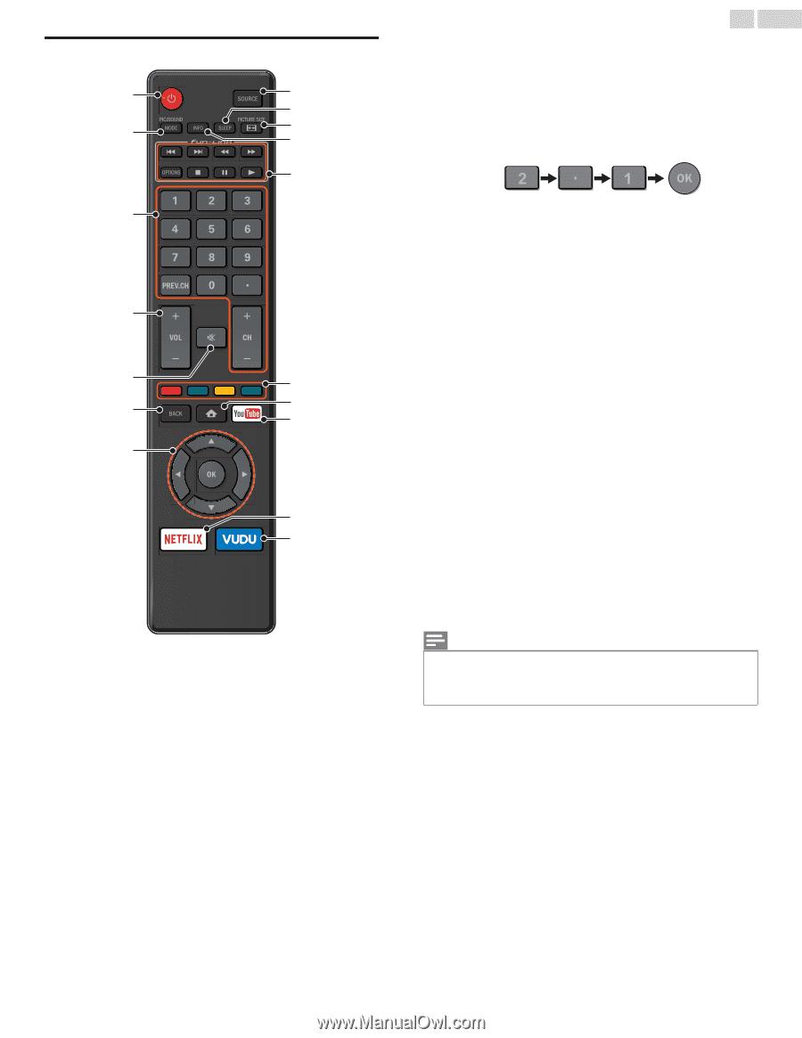 Magnavox Plug Wiring Diagram - Wiring Diagram Section on