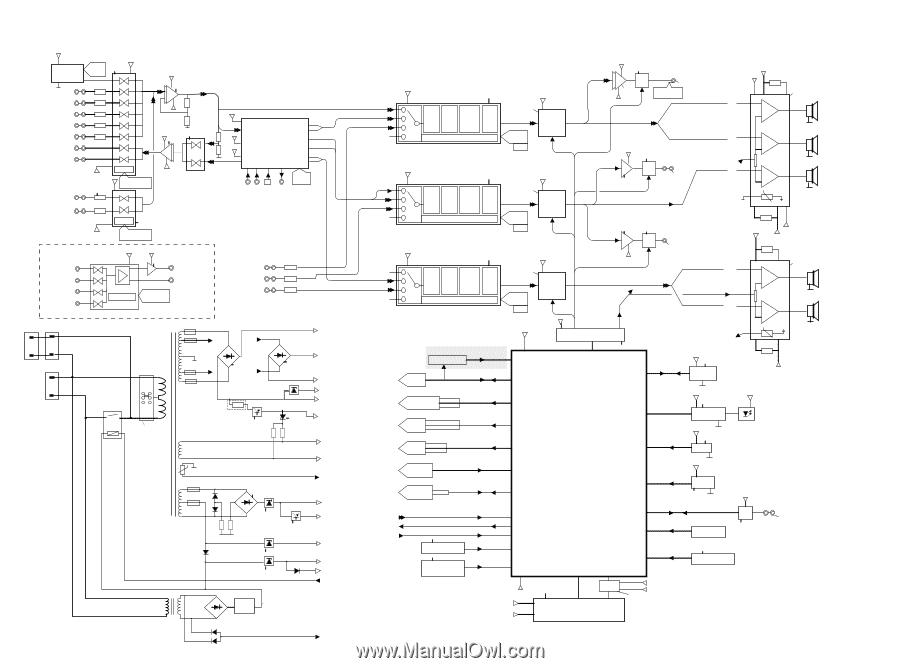Marantz Sr4000 Service Manual