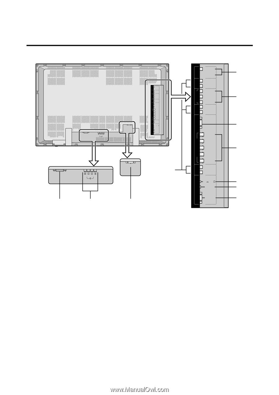 Nec px-42vm3a | user manual.