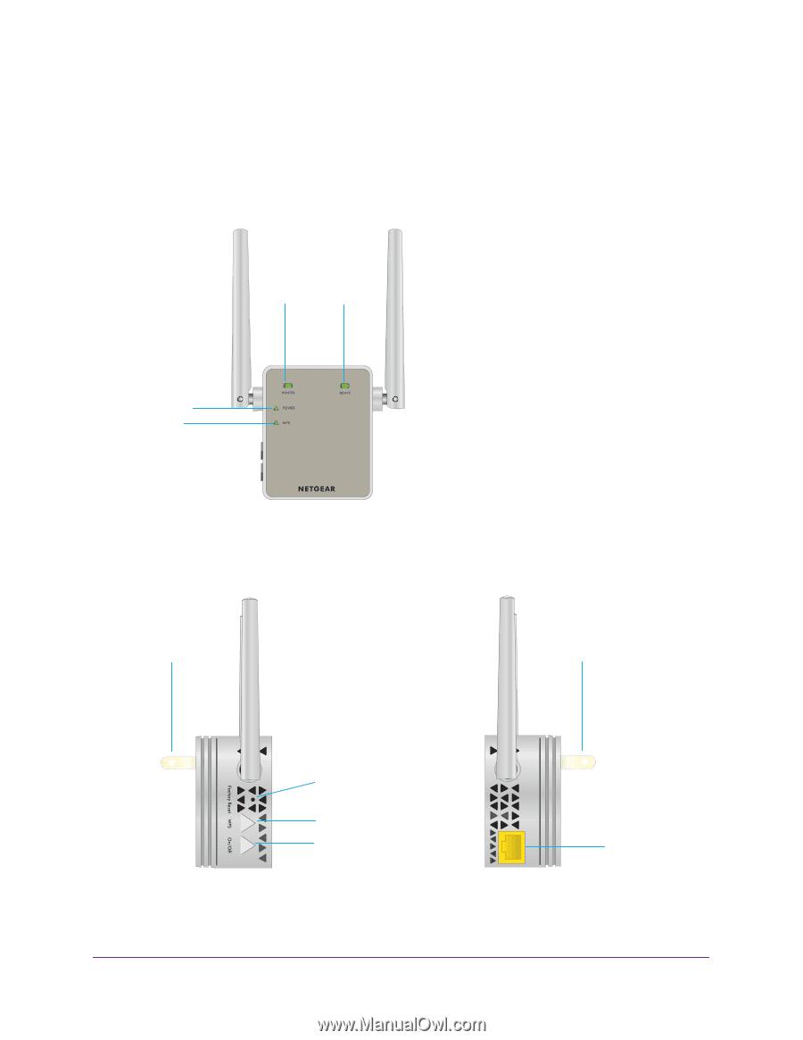 Netgear EX6120 | User Manual