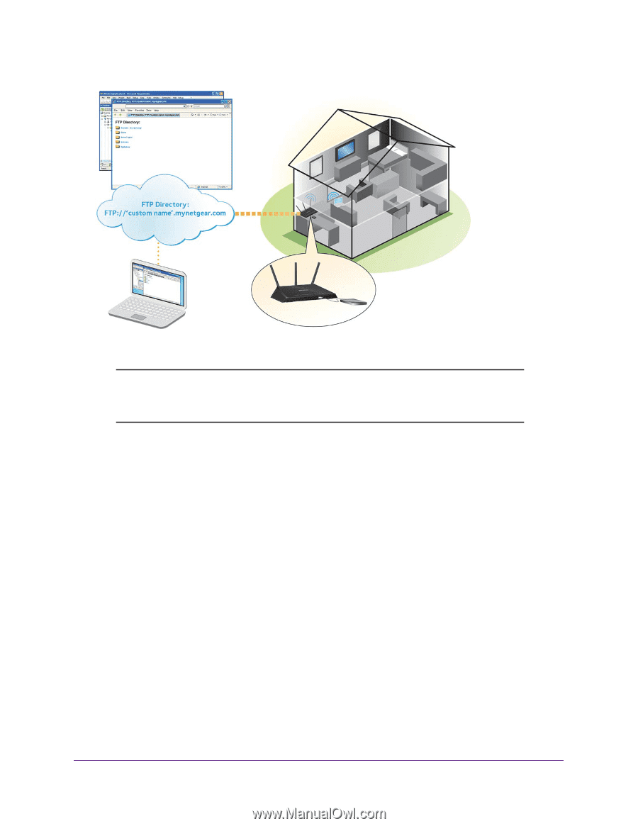 Netgear R6400 | User Manual - Page 94