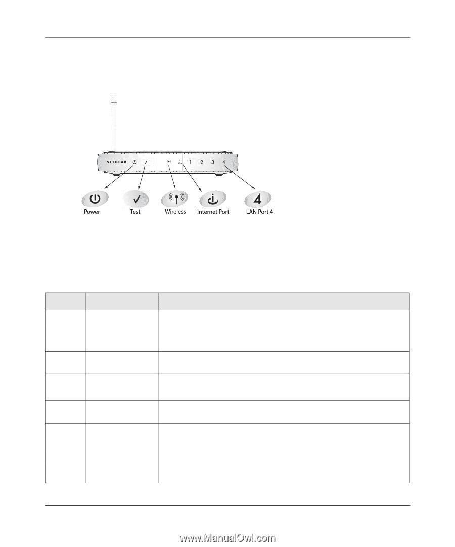 Tutorial roteador wireless netgear wgr614v7 youtube.
