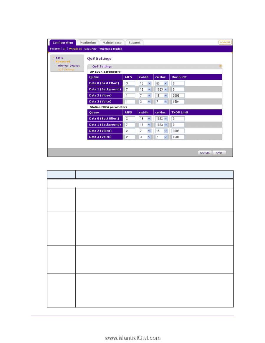 Netgear WN203   User Manual - Page 68