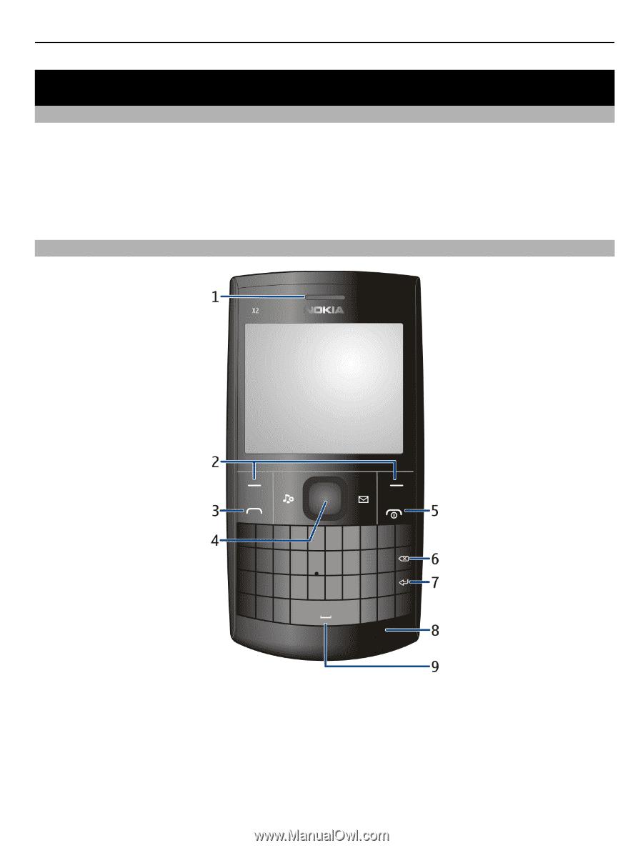 nokia x2 01 nokia x2 01 user guide in english rh manualowl com Nokia Keypad Mobiles Nokia X