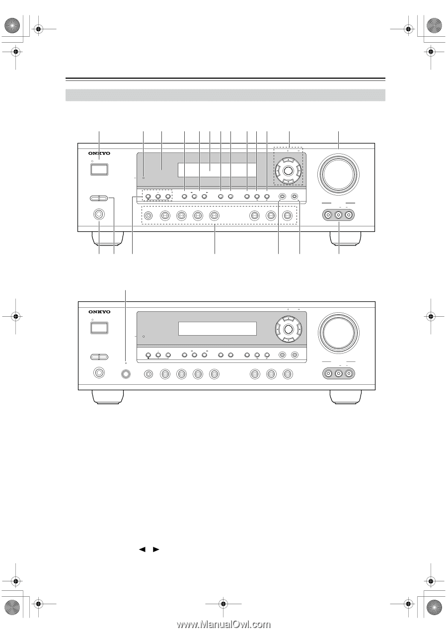 Onkyo HT-R530 | Owner Manual