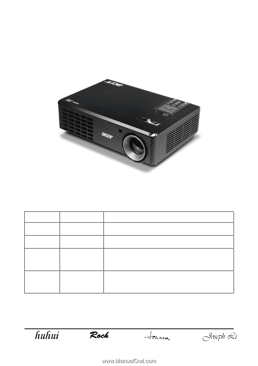 Optoma EP720 | Service Manual