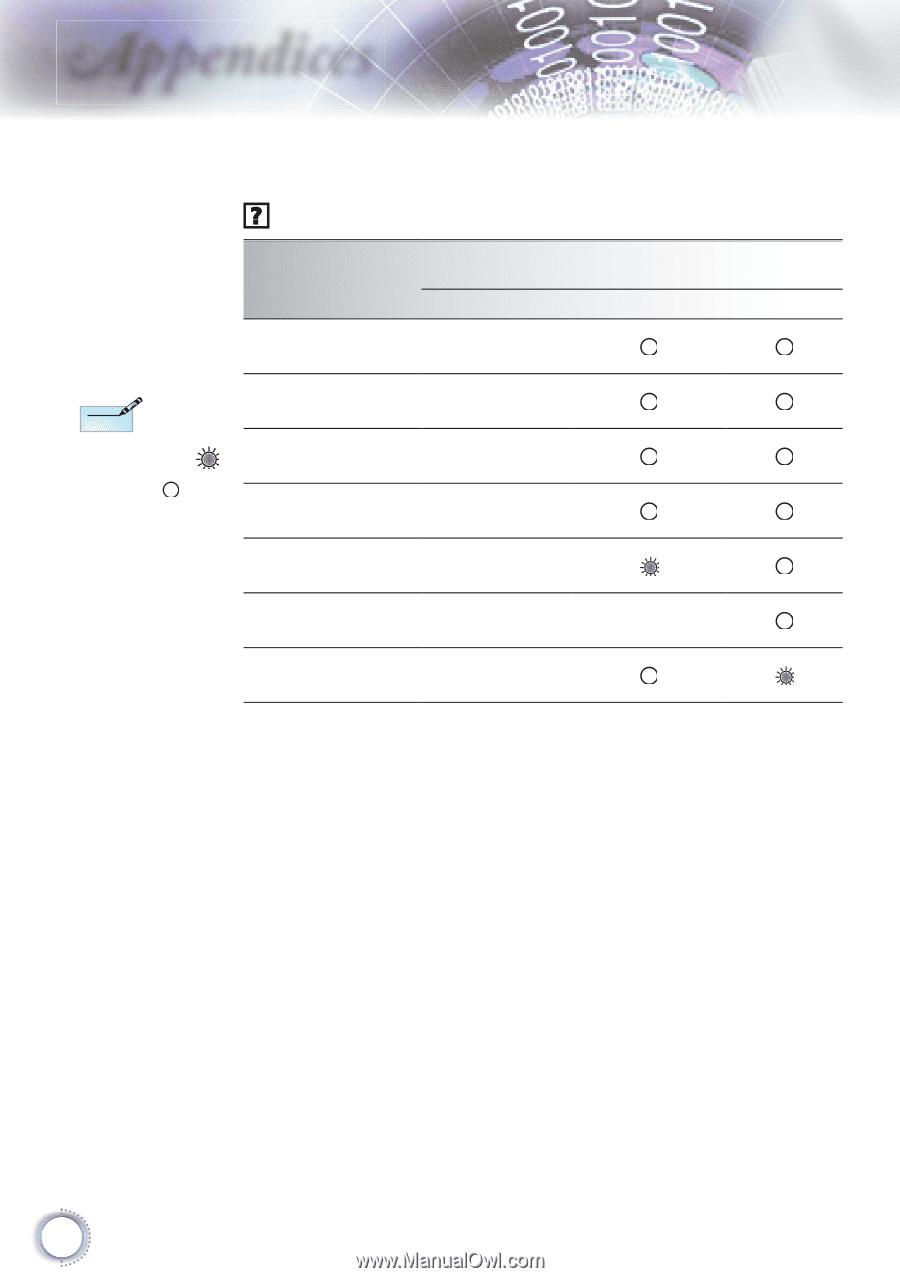 optoma hd20 user s manual page 40 rh manualowl com optoma hd20 specifications optoma hd20 specifications