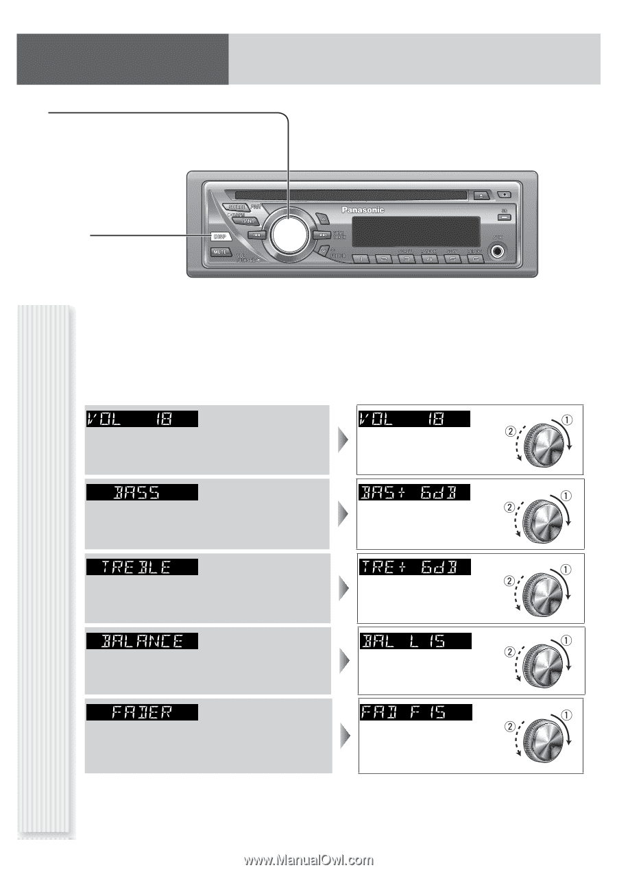 Captivating Panasonic Cq Rx100u Wiring rainfall recording chart