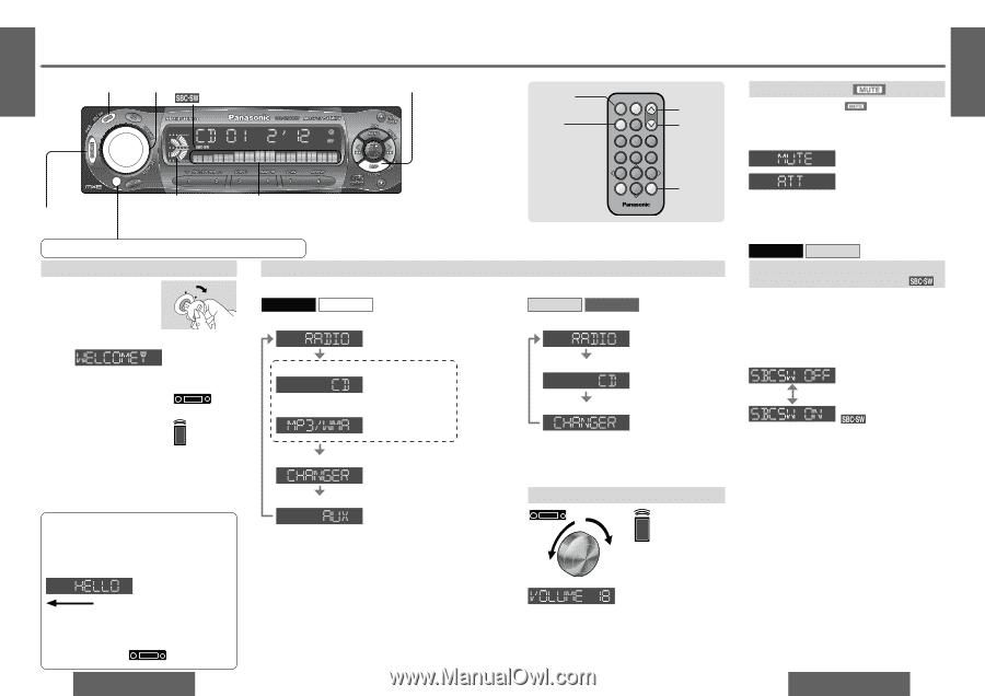 Panasonic Cq C5110u Wiring Diagram Libraries C5301u Librarypanasonic Cqc5410u Cqc5110u User Guide 22