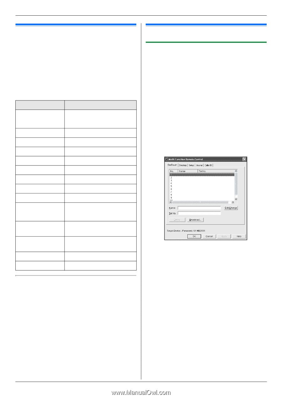 Panasonic KX-MB3020 Multi-Function Station Device Monitor Driver for Windows Mac
