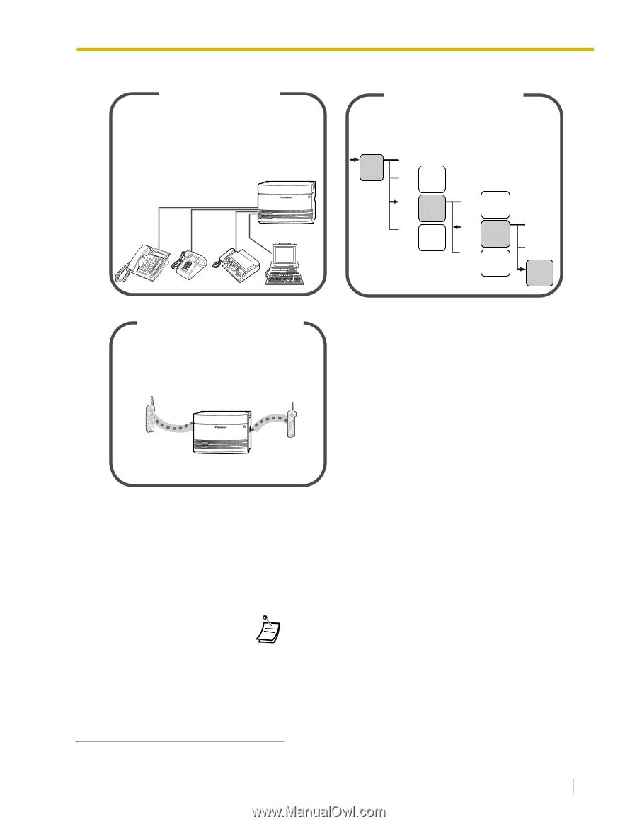 Kx ta82461 manual.
