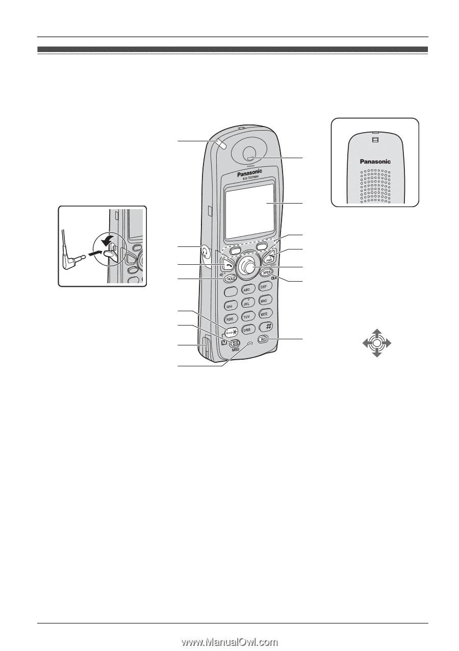 Panasonic Business Telephones PSKE1040Z3 Belt Clip Holder For Kx-Td7684