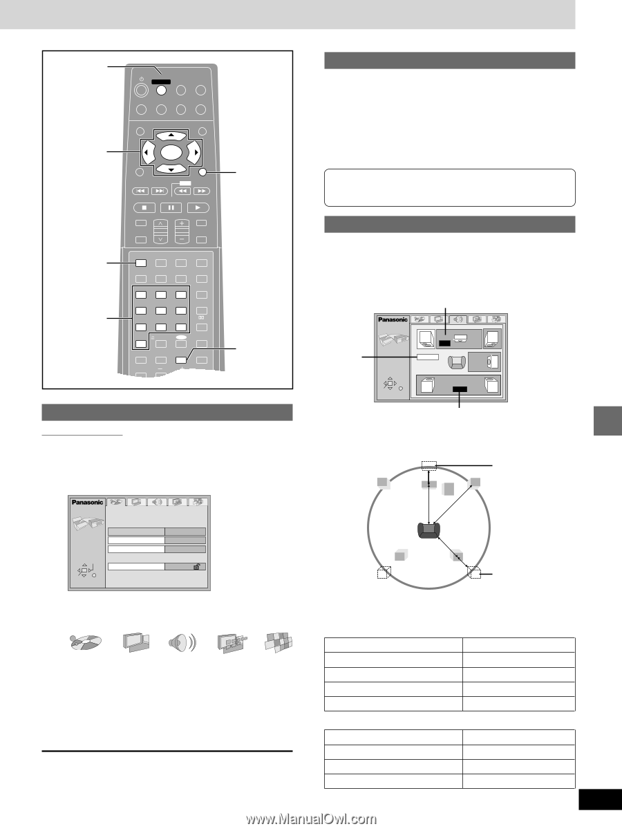 panasonic saht75 saht75 user guide page 34 rh manualowl com Manual Panasonic Radio Panasonic TV Manual