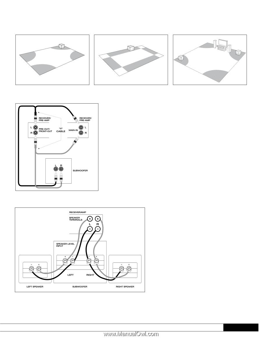 Paradigm DSP-3200 | Manual