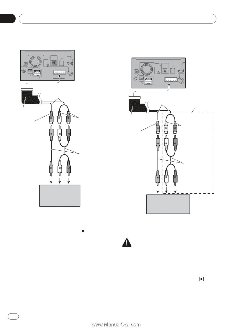 Pioneer Avic Wiring Diagram