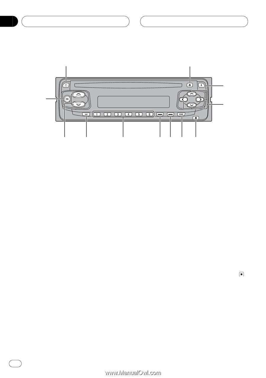 Pioneer Mosfet 50wx4 Head Unit Manual Deh 3300ub Wiring Diagram 1500 Owner S Page 6 Rh Manualowl Com Panasonic Rear View