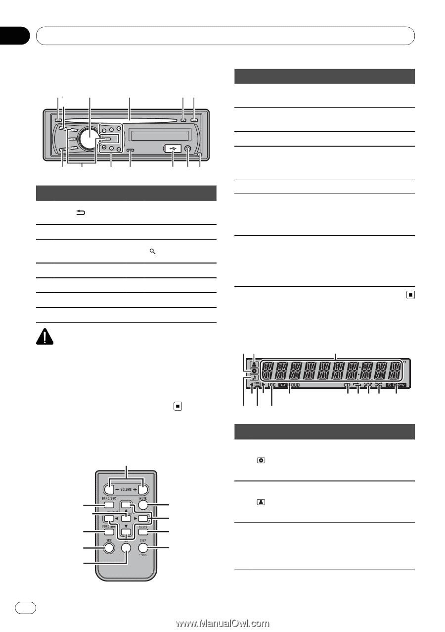 pioneer deh x6600bt wiring harnes diagram pioneer stereo
