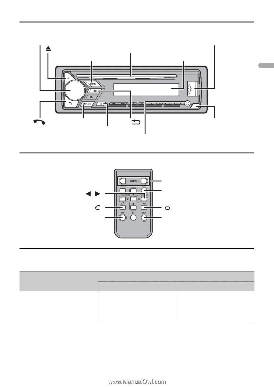 Pioneer Deh S4010bt Owner S Manual
