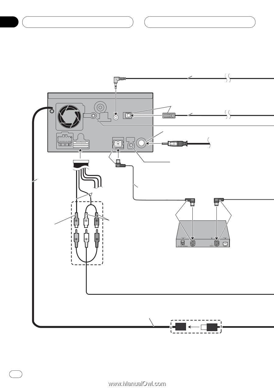pioneer avic f900bt installation manual page 10 rh manualowl com pioneer avic f900bt installation manual pioneer avic f900bt manuale italiano