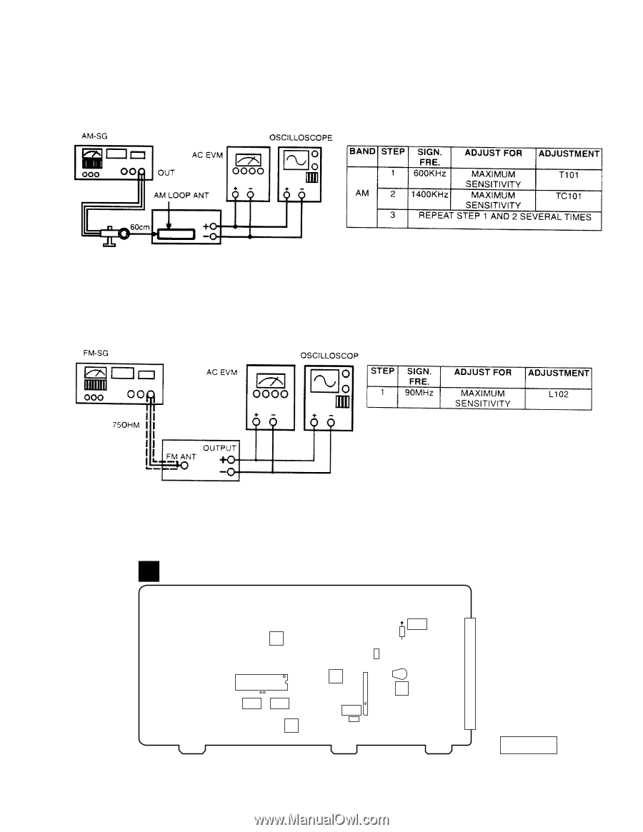 Pioneer VSX 108 | Service Manual - Page 22 on