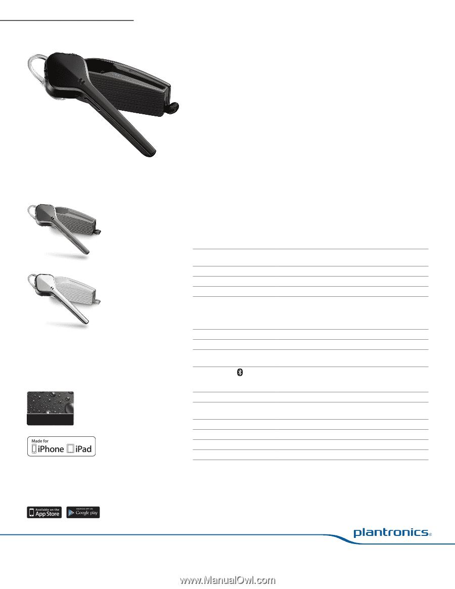 Madison : Plantronics voyager edge manual pdf