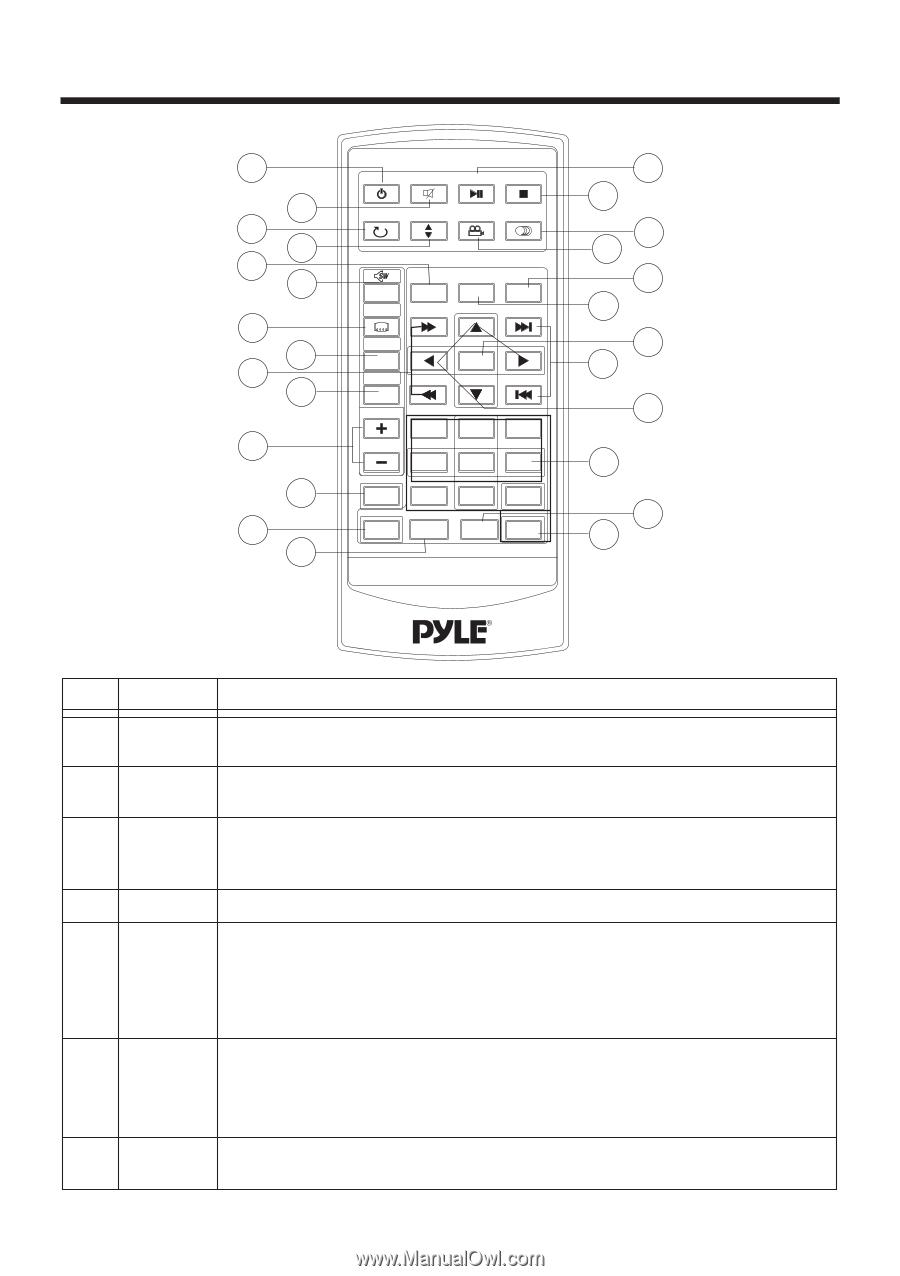 Pyle PLD71MU | PLD71MU Manual 1 - Page 13Manual Owl