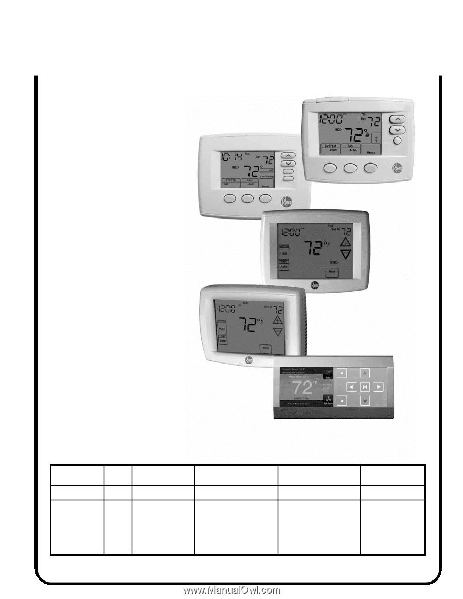 Rheem 400 Series Instruction Manual