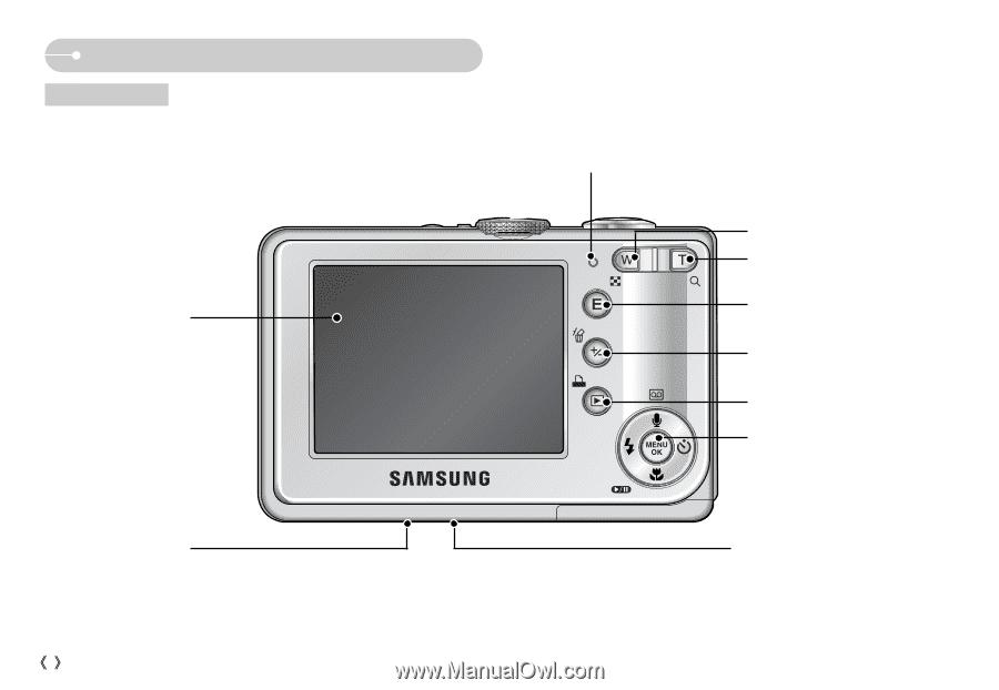 samsung digimax s500 user manual rh manualowl com samsung digimax s500 cyber 530 user manual Samsung Refrigerator Problems
