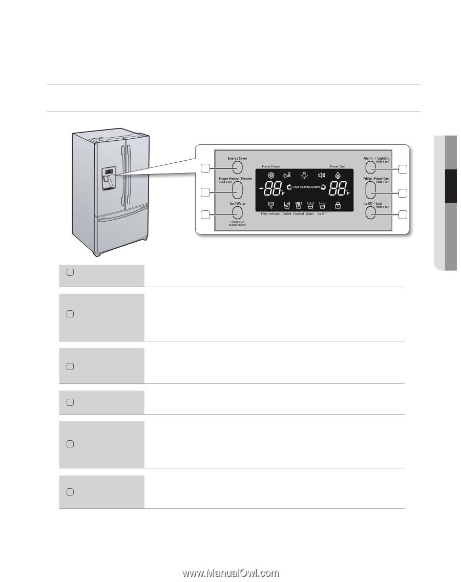 Samsung Rf267abrs User Manual English Page 21