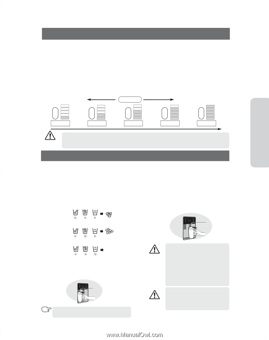 samsung rs2530bbp user manual (english) - page 7