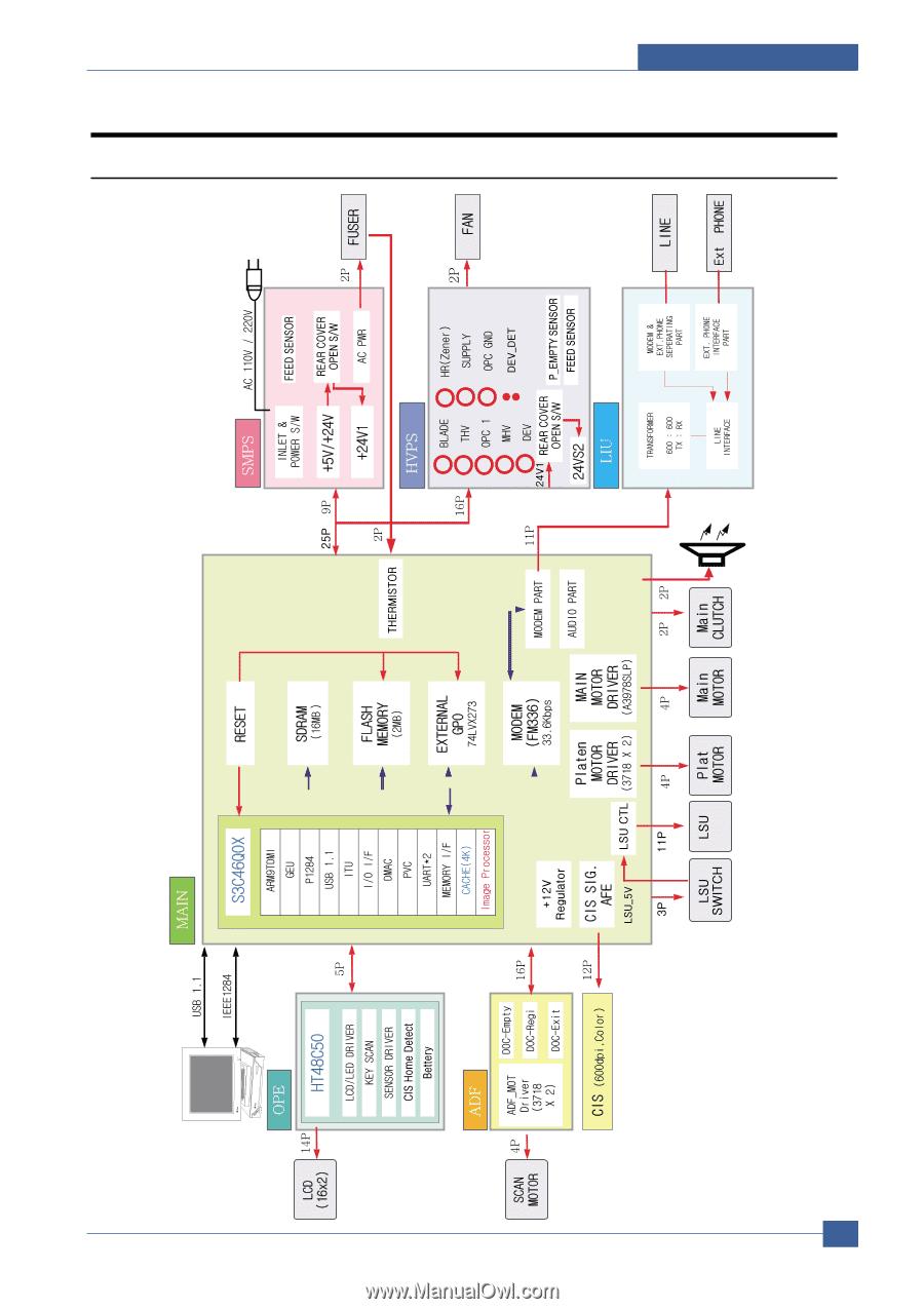 Samsung Scx4521f Service Manual Page 152 Scr Dc Motor Speed Control Circuit Using Iccmos Block Diagram