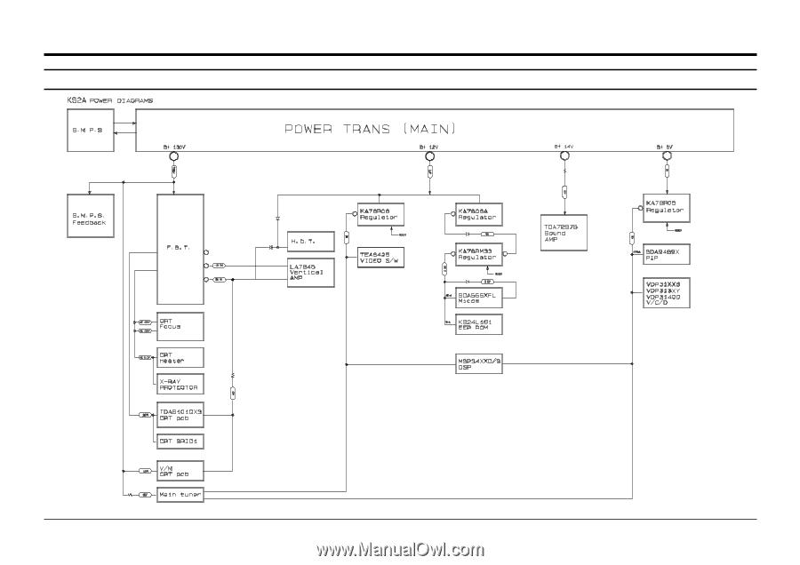 Samsung TXK2554   Service Manual - Page 39