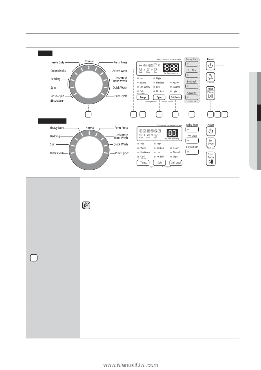 samsung wa400pjhdwr aa user manual ver 1 0 (english) page 17 how to reset washing machine samsung wa400pjhdwr aa manuals