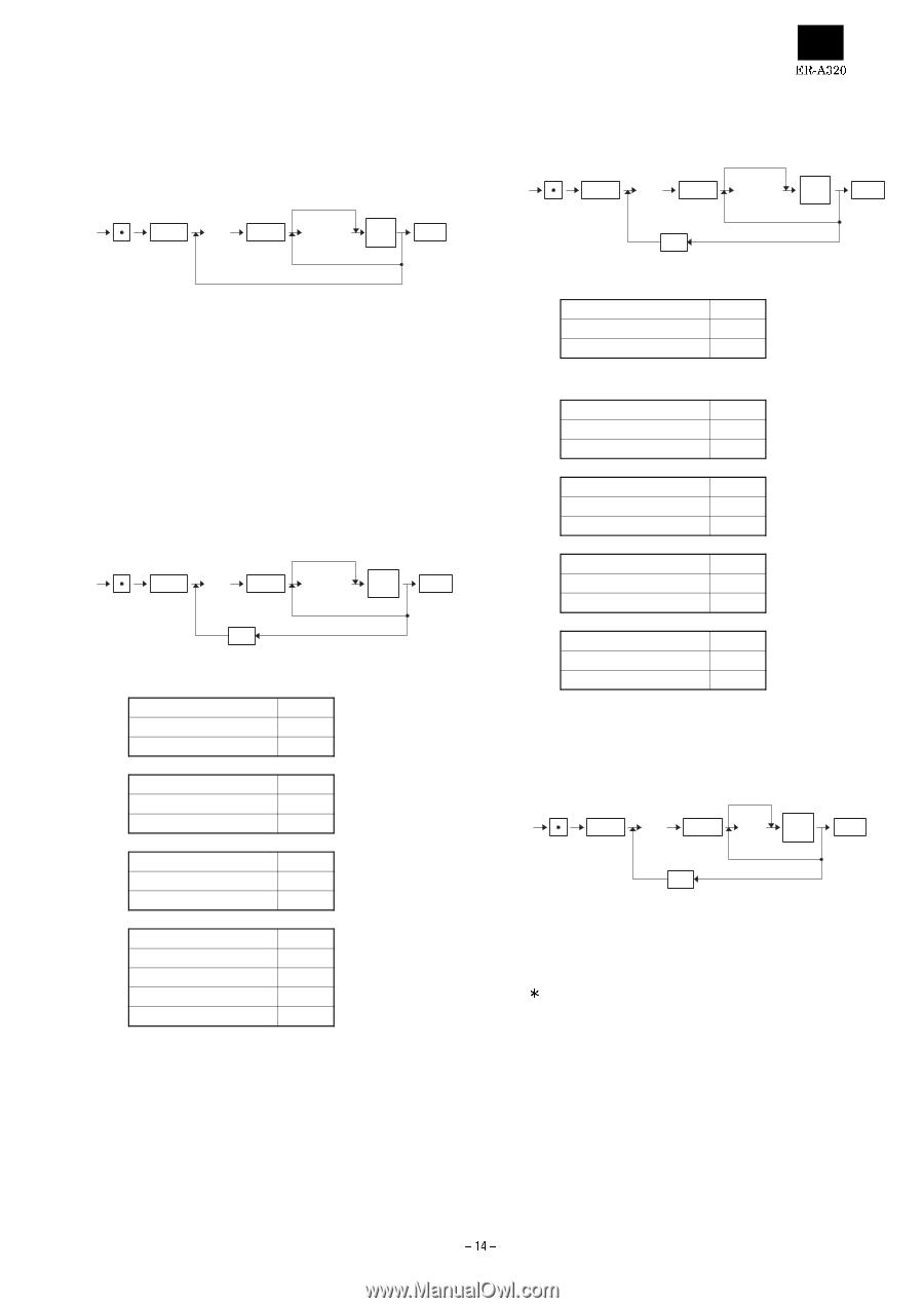 Sharp Era320 Manual Staefa Raptor Wiring Diagram Xe A207 Array Er A320 Programmer Page 23 Rh Manualowl Com