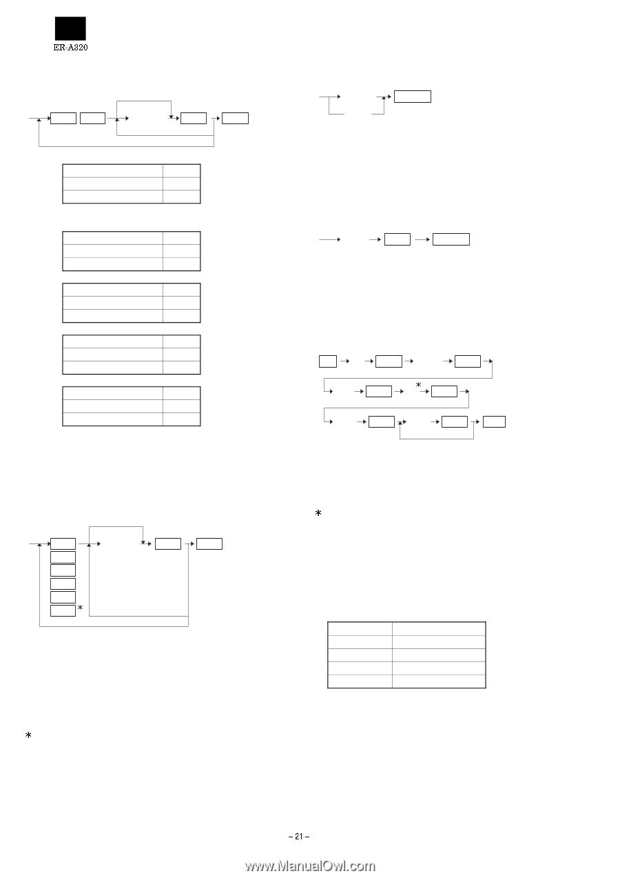 ... Array - sharp er a320 programmer manual page 23 rh manualowl com