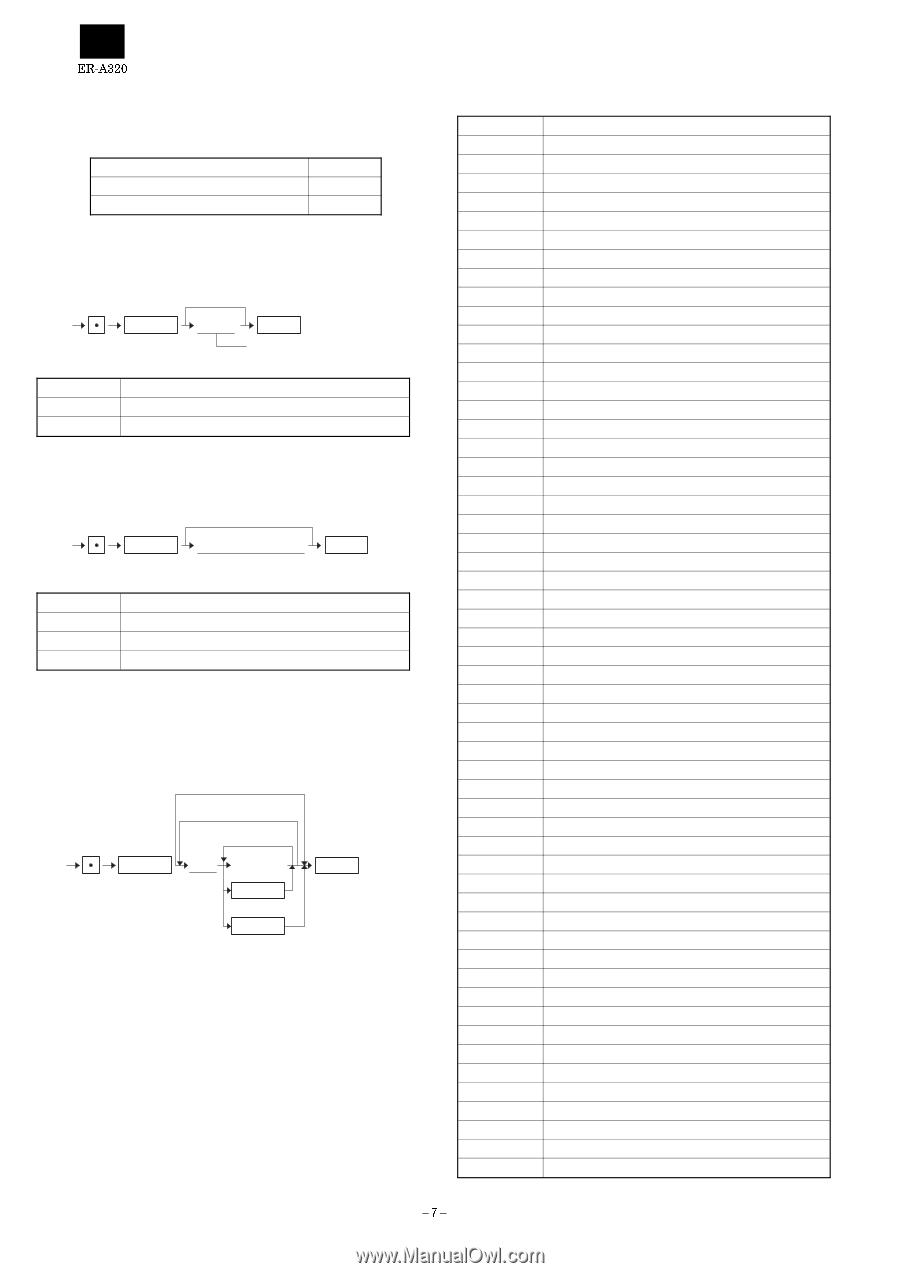 ... Array - sharp er a320 programmer manual rh manualowl com
