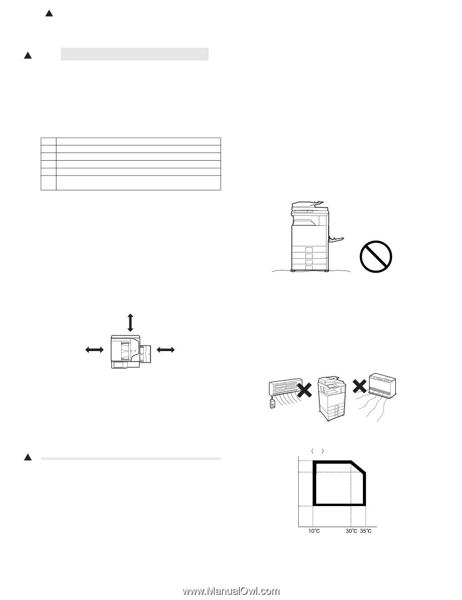 Manual Pb11 5 Deere 4440 Tractor Wiring Diagram On 2003 Kia Sorento Parts Array Sharp Mx M363n Installation Page Rh Manualowl Com