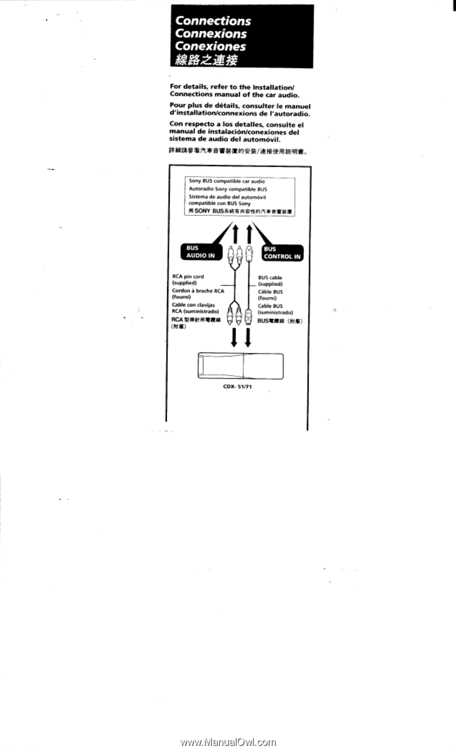 Sony Cdx 71 Operating Instructions Primary Manual Page 7 Car Audio 16