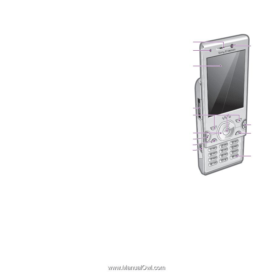 Sony ericsson c902 service manual pdf – kostenlos herunterladen.