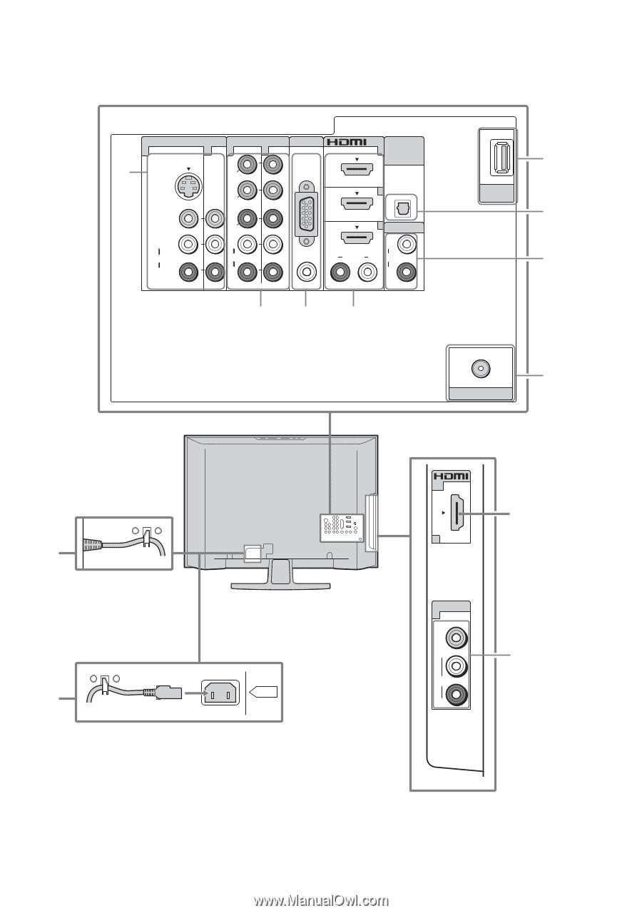 Sony Xbr6 Manual Pdf Gm Lan Non Bose Wiring Diagram Productmanualguidecom Array Kdl 52w4100 Operating Instructions Rh Manualowl Com