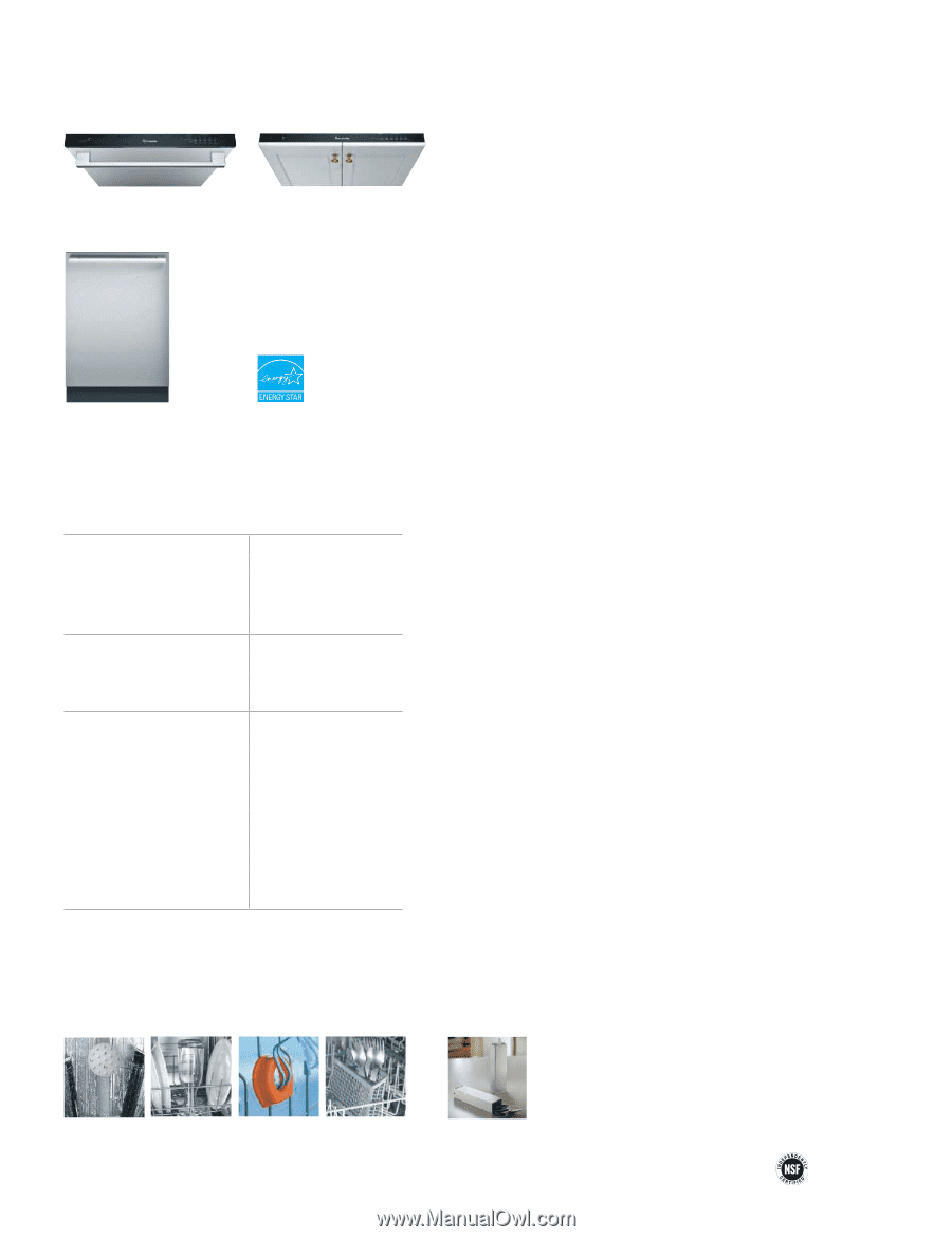 thermador dwhd630gcm design guide dishwashers page 8 rh manualowl com Thermador Dwhd640jfp Dishwasher Thermador Dishwasher Troubleshooting
