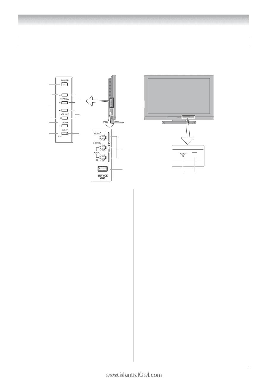 32av502r Manual Pdf