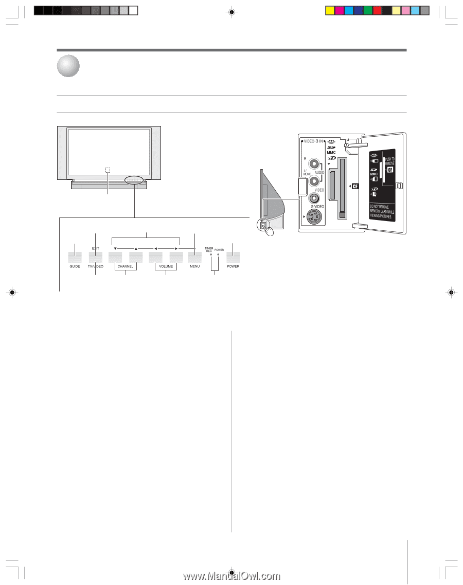 Toshiba 62hm95 Wiring Diagram Diagrams Owner S Manual English Rh Manualowl Com 42hm66 57hm167